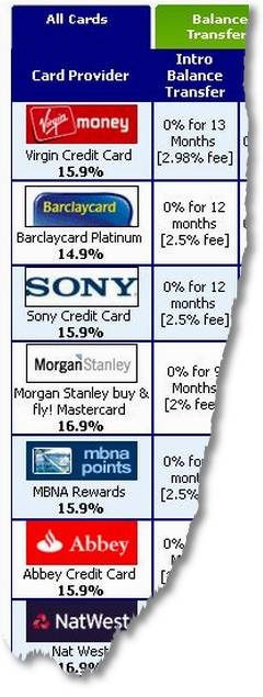 credit-card-list