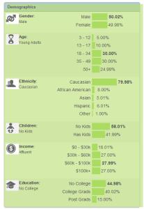 Lijit   investorblogger Stats