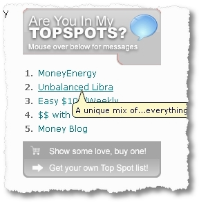 topspots image